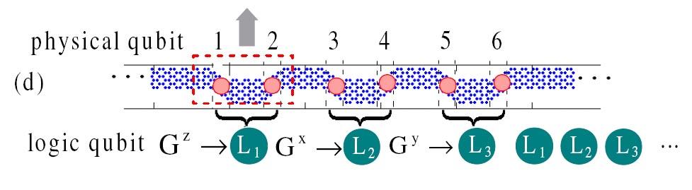 graphene-nanoribbon