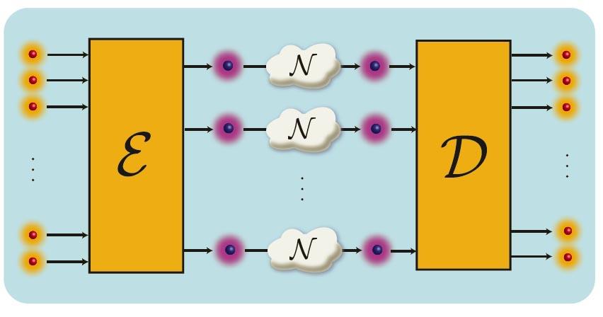 quantum-channel.jpg