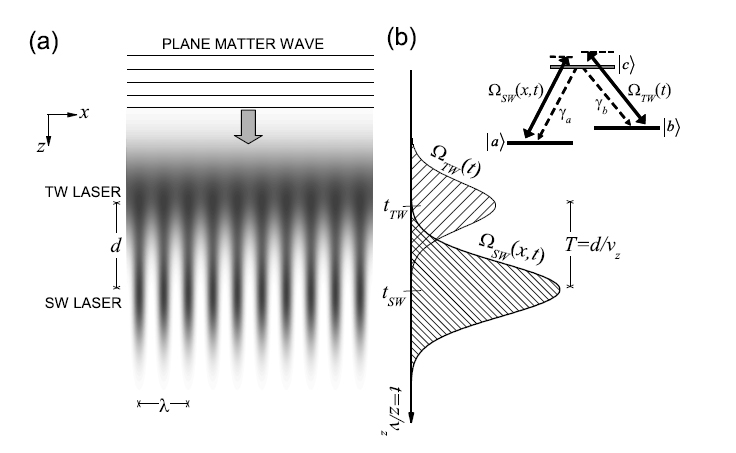 matter-wave-lithography.jpg
