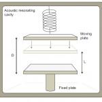 acoustic-casimir-force